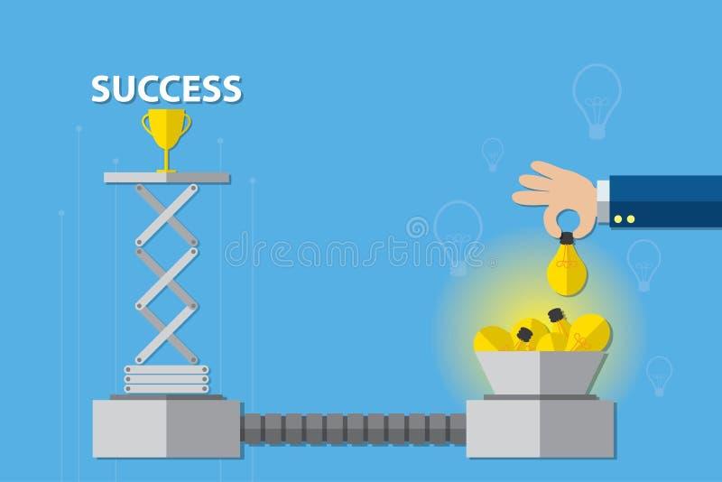 Idea concept and business concept design stock illustration