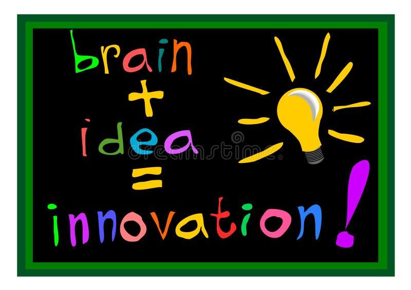Idea concept. Write on blackboard vector royalty free illustration