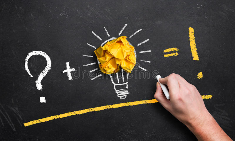 Idea creation equation. On a blackboard royalty free stock image