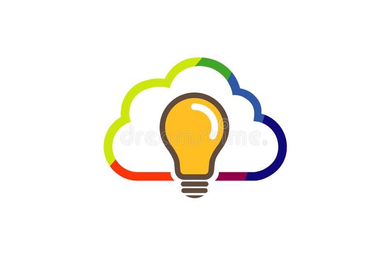 Idea creativa Logo Design Illustration de la nube libre illustration