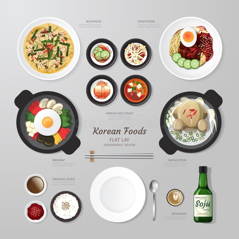 Idea de la endecha del plano del negocio de las comidas de Infographic Corea ilustración del vector
