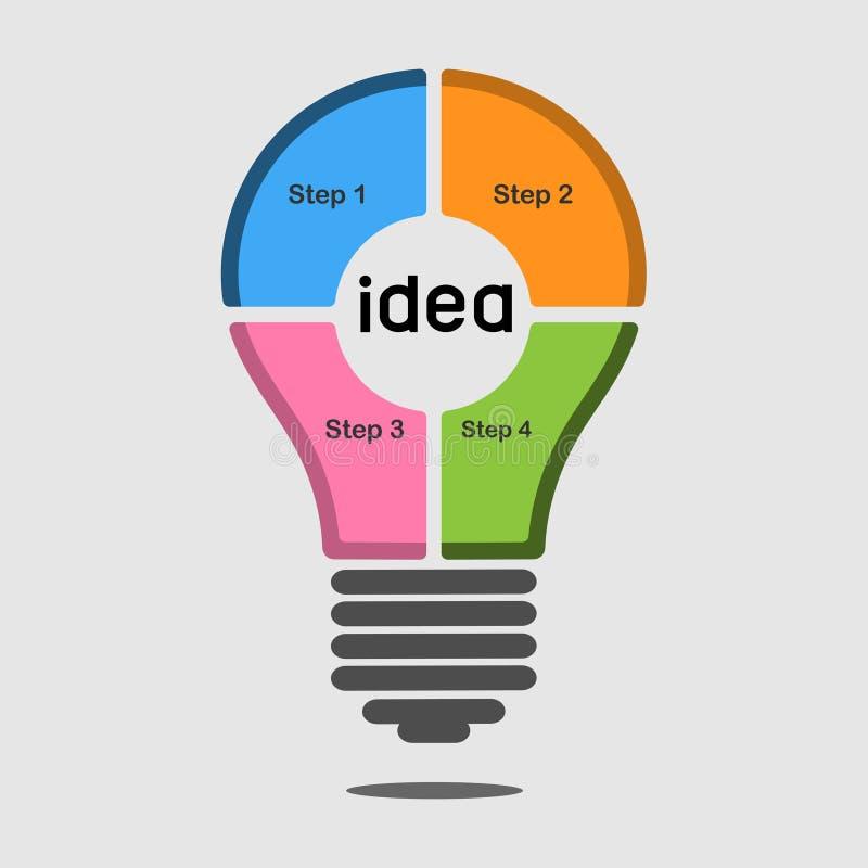 Idea della lampada infographic immagini stock libere da diritti