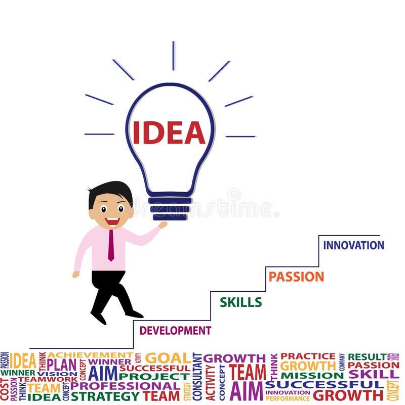 Idea e innovación del asunto ilustración del vector