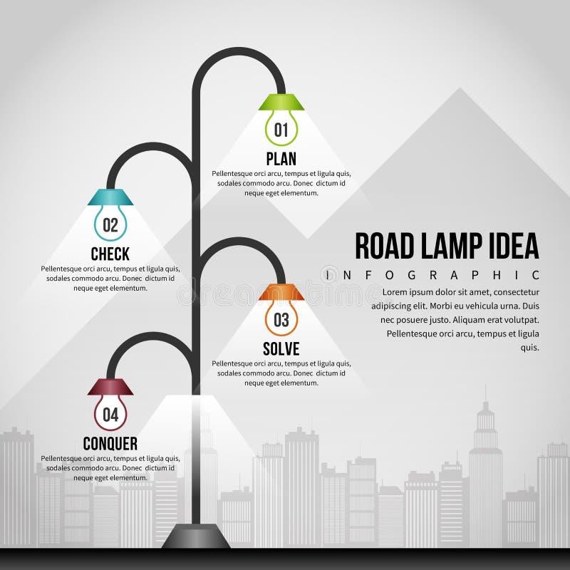 Idea Infographic della lampada della strada illustrazione di stock