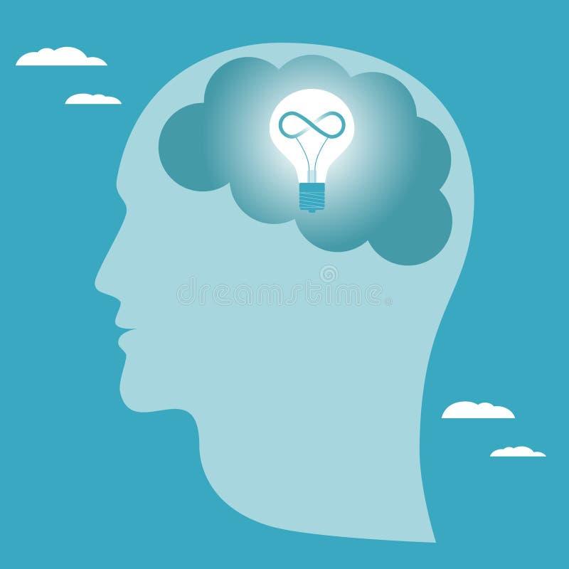 Idea luminosa nella testa illustrazione di stock