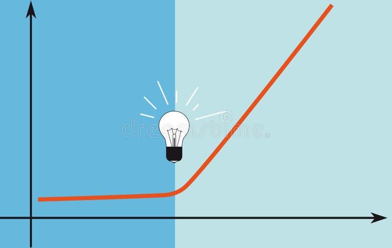 Idea perturbadora en negocio ilustración del vector