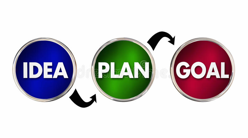 Idea Plan Goal Strategy Process Steps Circles Arrows stock illustration