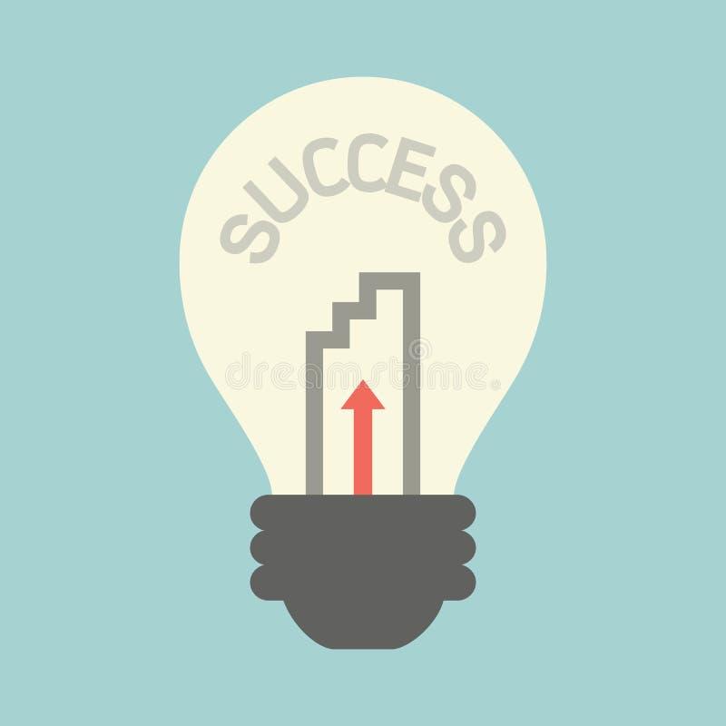 Idea to success vector illustration