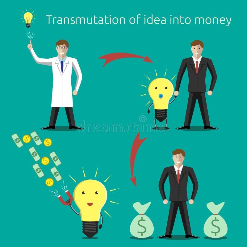 Idea transmuting into money vector illustration