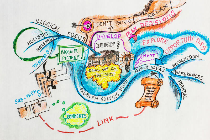 490 Mindmap Photos Free Royalty Free Stock Photos From Dreamstime
