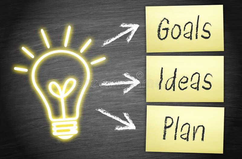 Ideas y planes de las metas libre illustration