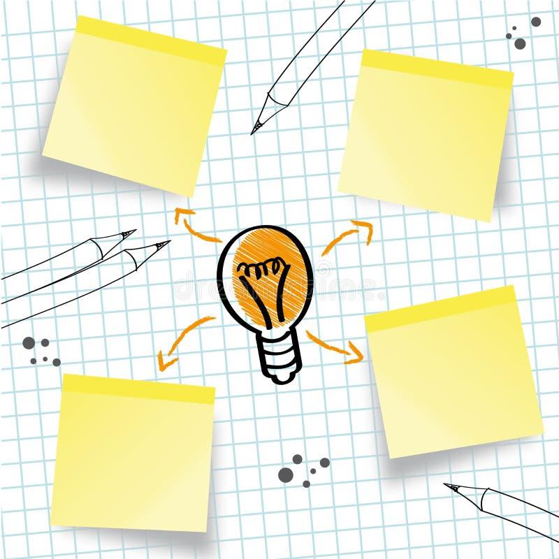 Idee, concept, ideeschets royalty-vrije illustratie