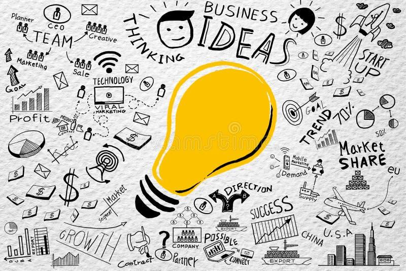 Idee di affari Scarabocchi di affari della lampadina del disegno a mano libera fissati, immagini stock libere da diritti