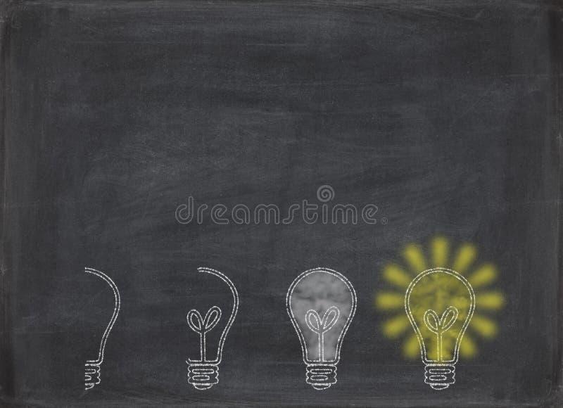 Idee, Innovatie en Creativiteit gloeilampenconcept - door:sturen stap voor stap om krachtige resultaten te bereiken stock afbeelding