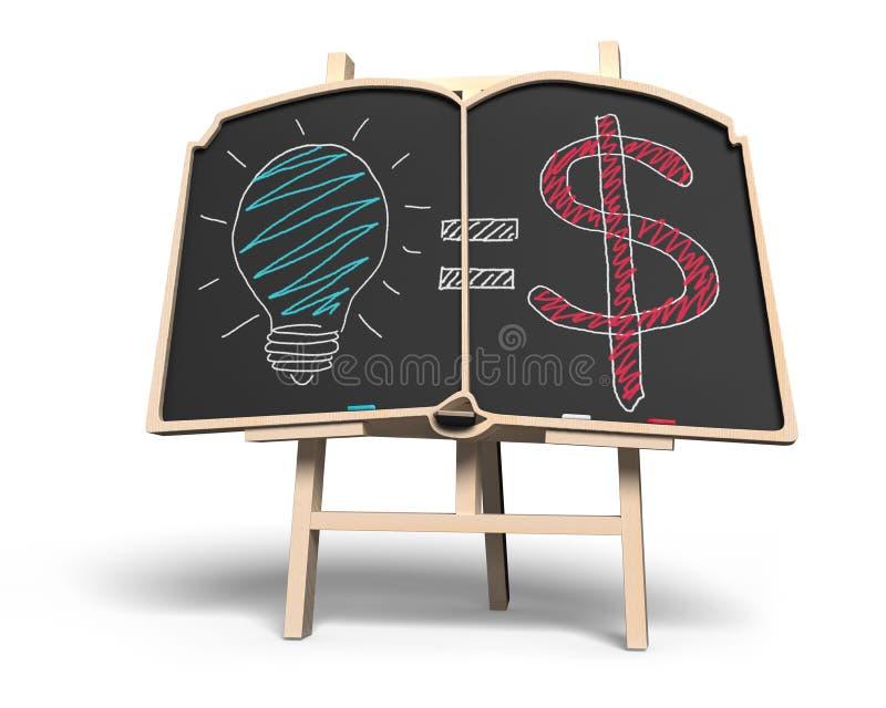 Idee ist Geldkonzept auf Buchformtafel lizenzfreie abbildung