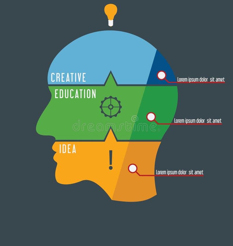 Idee, raadsel gestileerd hoofd Kan worden gebruikt infographic vector illustratie
