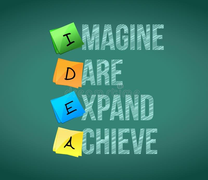 Idee. stellen Sie sich vor, trauen Sie sich, erweitern Sie, erzielen Sie lizenzfreie abbildung