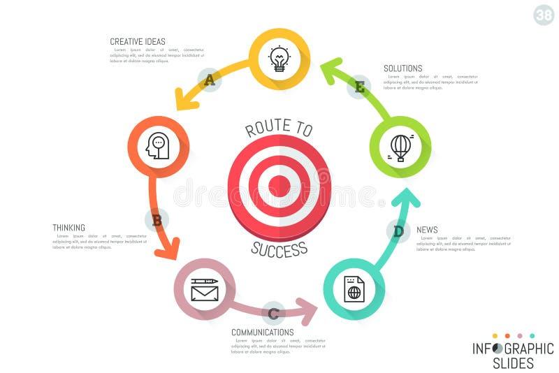 Idee, Zeitachse mit Pfeil anzuzeigen Rundes Diagramm mit dem Ziel, das durch fünf kreisförmige mehrfarbige Elemente umgeben wurde lizenzfreie abbildung
