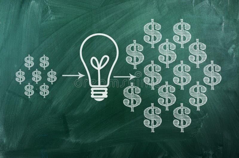Ideeinvestering royalty-vrije stock fotografie