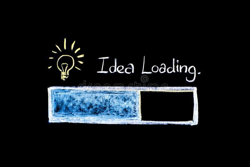 Ideelading - Bord stock fotografie