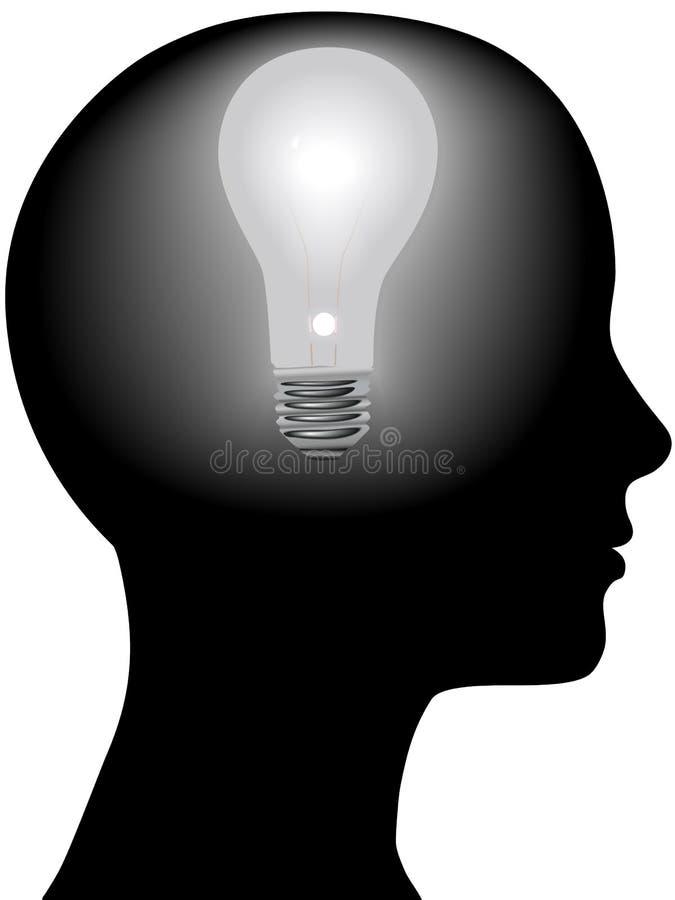 Ideen-Frauen-Sinnesglühlampe im Schattenbild-Kopf vektor abbildung