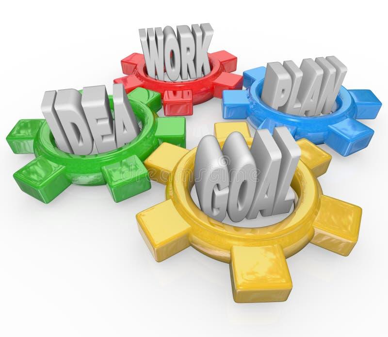 Ideen-Plan-Ziel-Arbeits-Elemente des Folgens mit Geschäft stock abbildung
