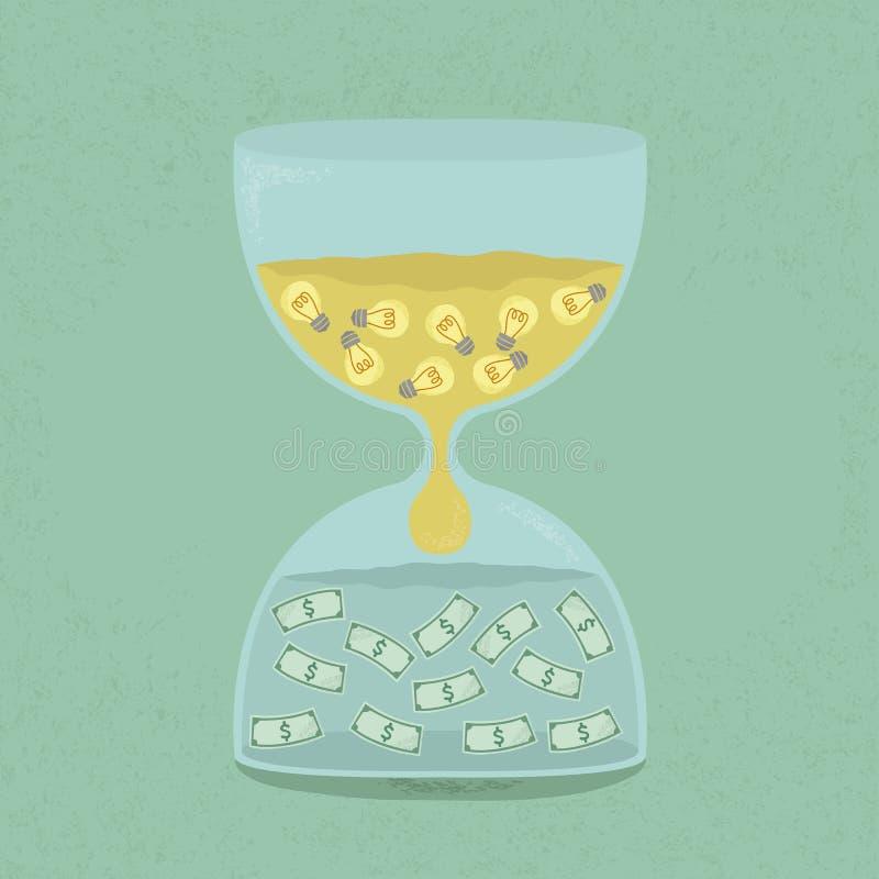Ideetransformatie aan geld door de zandloper vector illustratie
