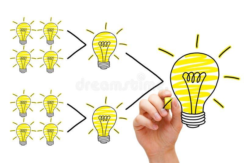Ideia crescente ilustração stock