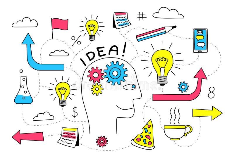 A ideia criativa na cabeça de uma pessoa é um fluxograma da garatuja ilustração stock
