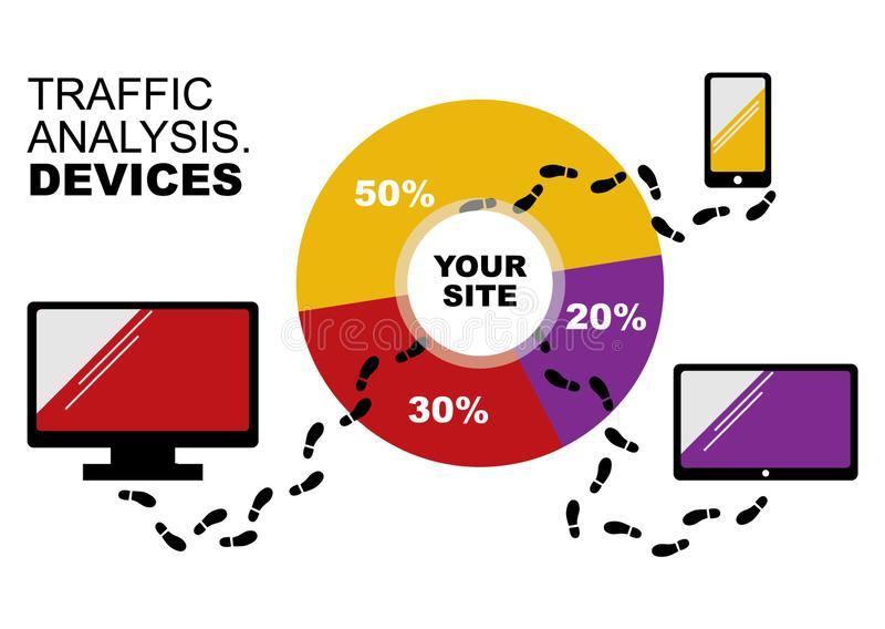 A ideia de desenvolver esquemas infographic para apresentações, Web site, relatórios no assunto da pesquisa de mercado do tra do  ilustração royalty free