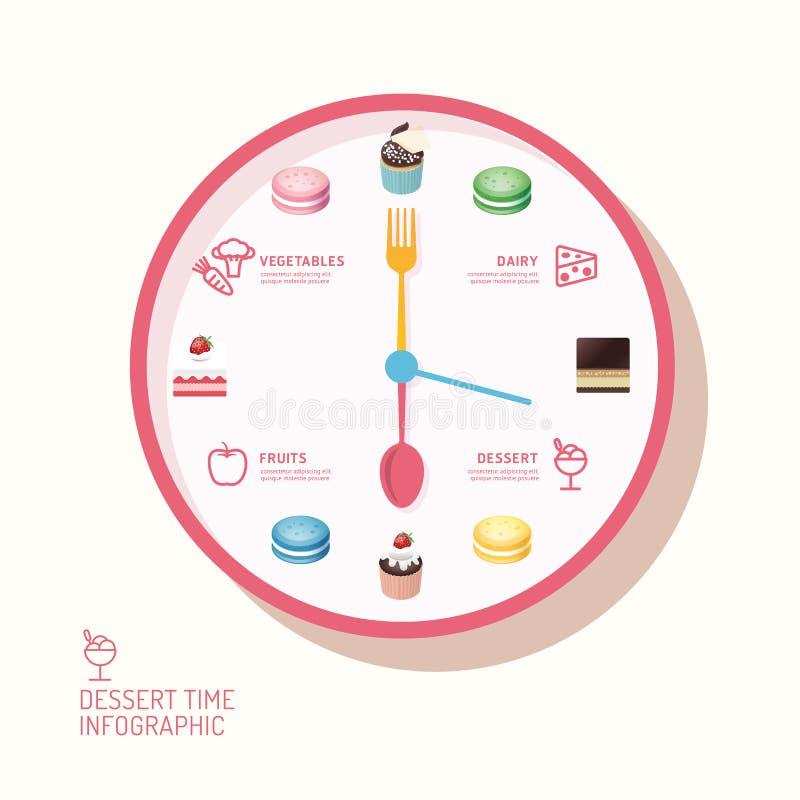 Ideia lisa dos ícones do relógio e da padaria de Infographic Vetor Illustratio ilustração royalty free