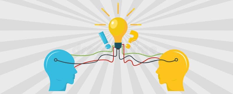 Ideia na bandeira do cérebro, estilo liso ilustração do vetor