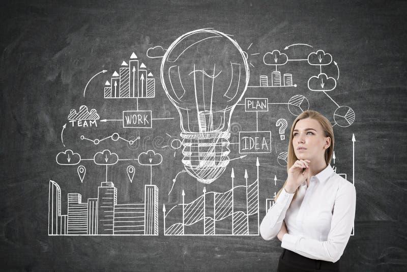 Ideia pensativa da mulher e do negócio imagem de stock