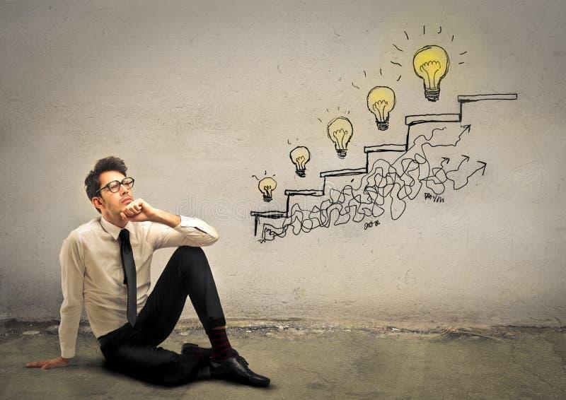 Ideias da escada