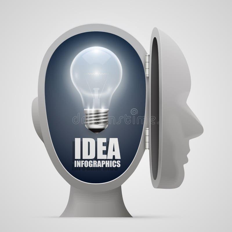 Ideias da iluminação em uma cabeça aberta ilustração royalty free