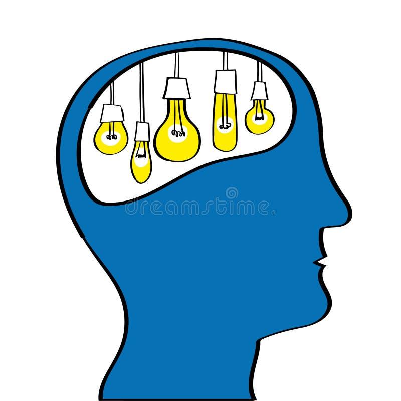 Ideias e conceito da inovação ilustração stock
