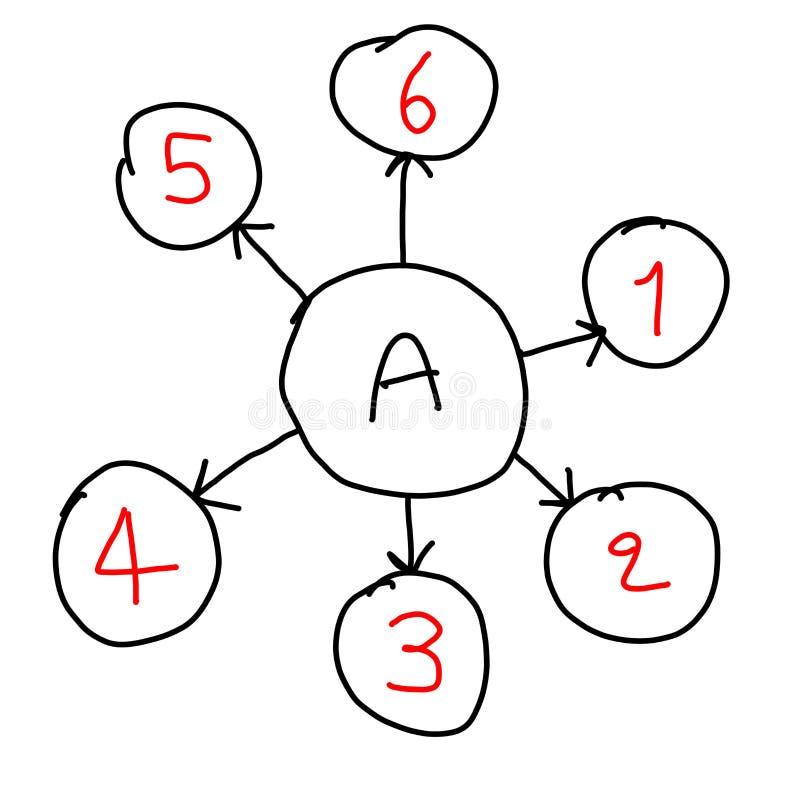 Ideias na escolha de seis rotas do ge dos símbolos de gráficos do desenho ilustração royalty free