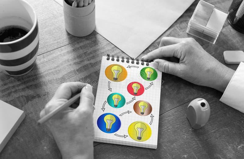 Ideias que compartilham do conceito em um bloco de notas imagens de stock