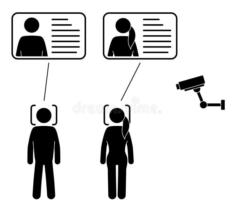 Identificação de Biometrical Conceito de sistema do reconhecimento facial Reconhecimento de cara ilustração royalty free