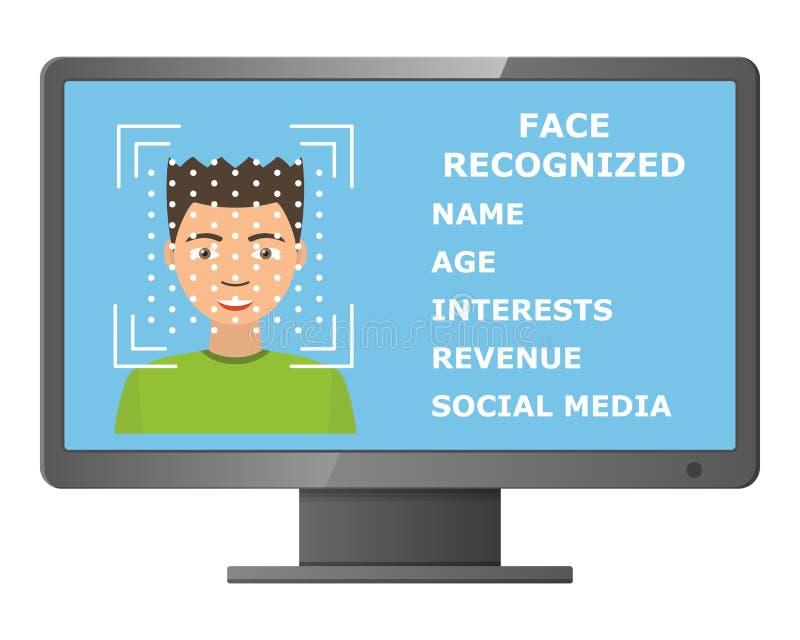 Identificação de Biometrical Reconhecimento de cara ilustração stock