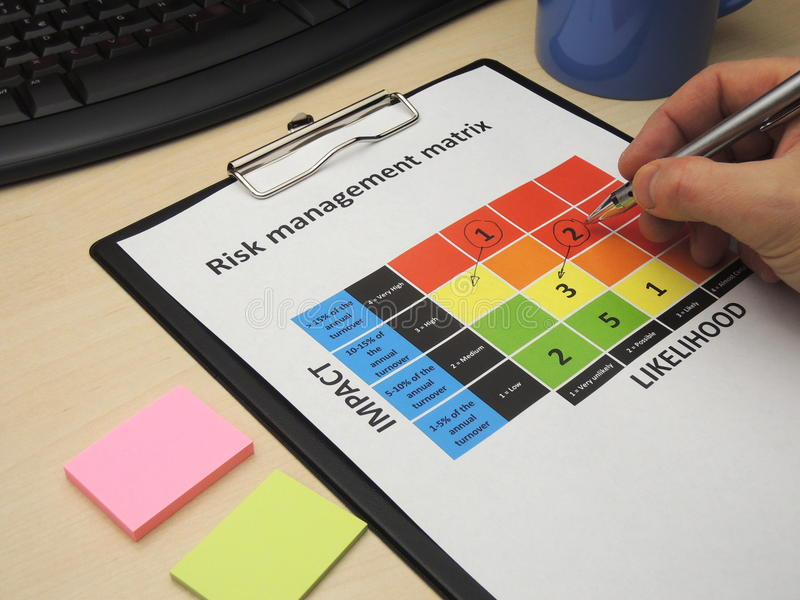 Identifying critical risk in a risk management matrix royalty free stock image