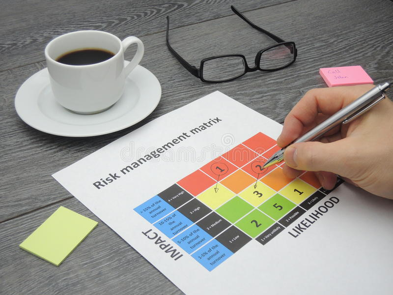Identifying critical risk in a risk management matrix. With the purpose of changing them stock photo