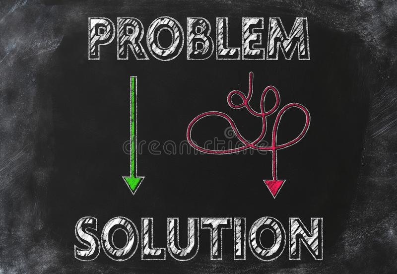 Identifying the easiest way to find a solution for a problem concept on blackboard royalty free stock photos
