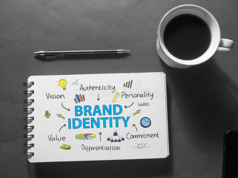 Identit? di marca Concetto commercializzante di tipografia di parole di affari immagini stock libere da diritti