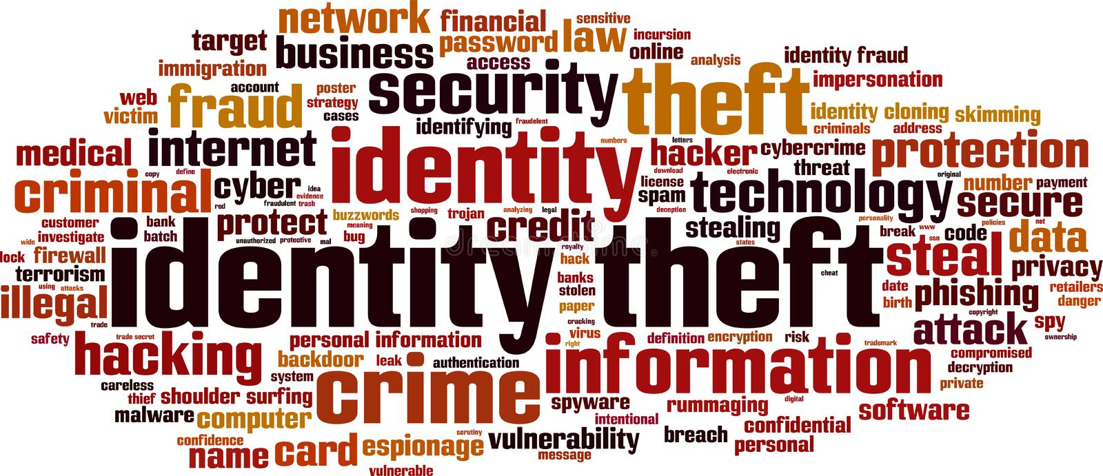 Identity theft word cloud vector illustration