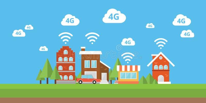 IFI-Internets des Netzes 4g drahtloses Breitband der intelligenten Stadt vektor abbildung