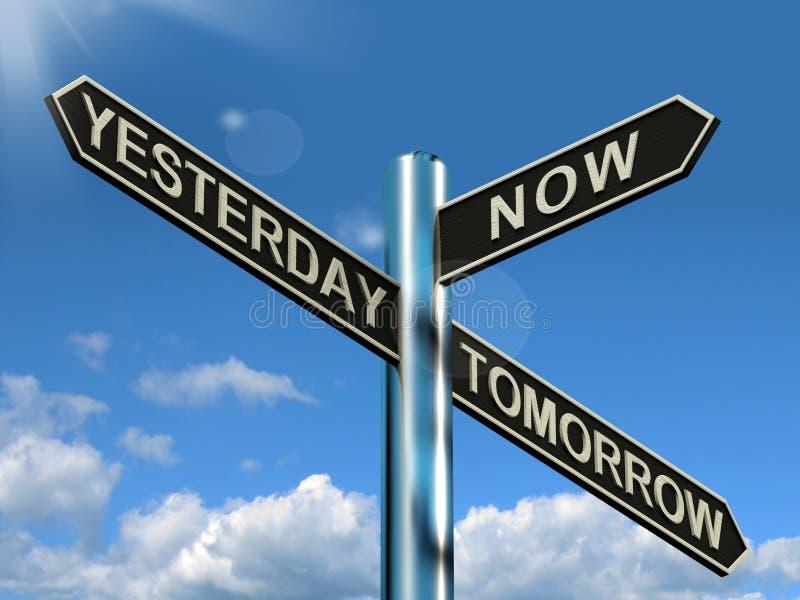 Igår nu i morgon Signpost stock illustrationer