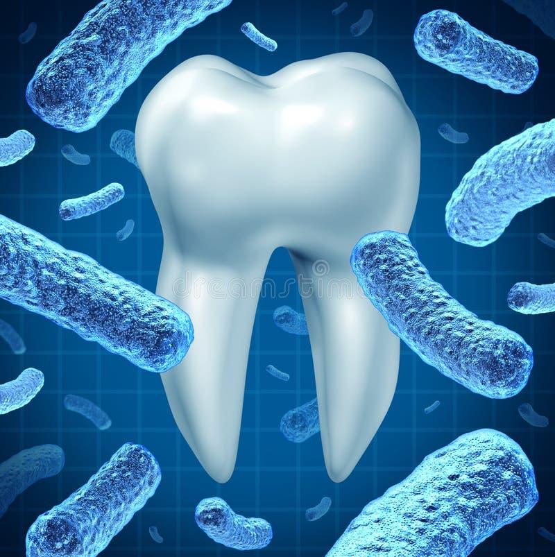 Igiene dentale illustrazione di stock