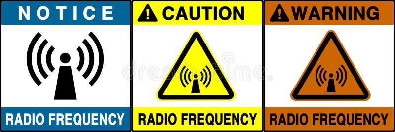 iii oznak ostrożności ostrzec ste ilustracja wektor