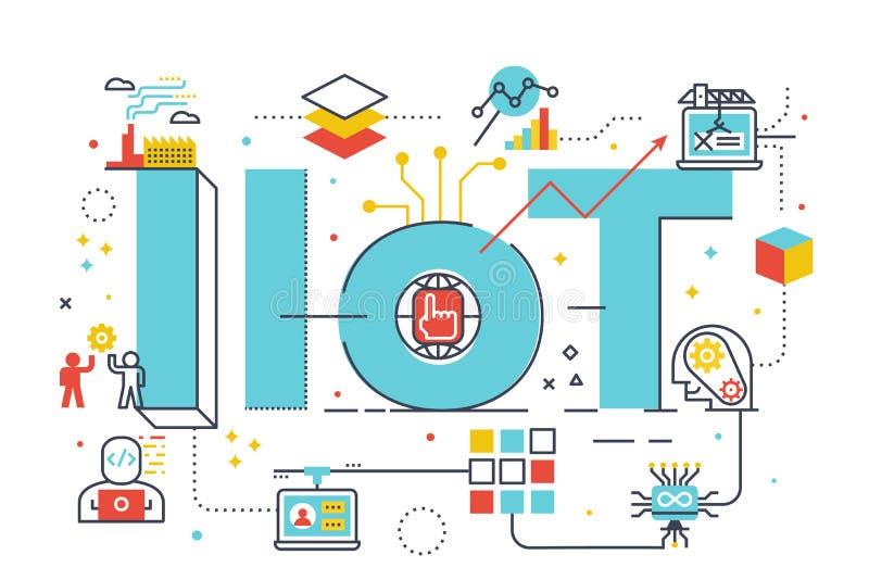 IIoT: Internet industriale delle cose illustrazione vettoriale
